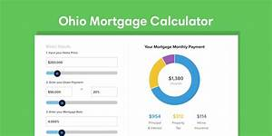 Ohio Mortgage Calculator With Taxes And Insurance Mintrates