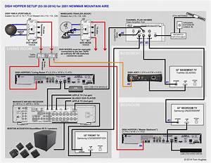 Att Uverse Internet Wiring Diagram