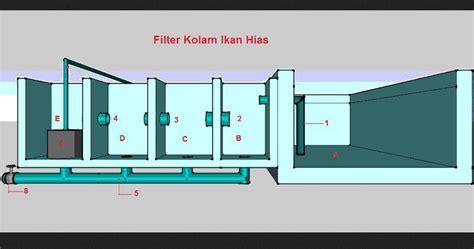 membuat desain rumah sederhana  autocad contoh hu