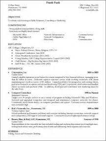 What Is A Certified Professional Resume Writer by Certified Professional Resume Writer Resume Format Pdf