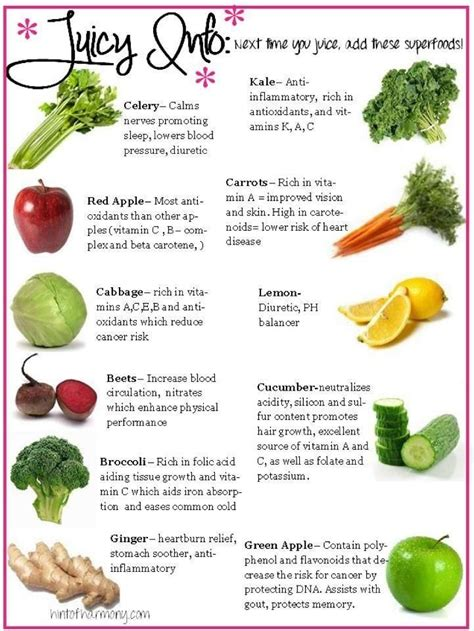 juice detox vitamin benefits vegetables chart recipes juicer monster fruits vegetable juicing fruit health benefit diet veggies juices healthy leafy