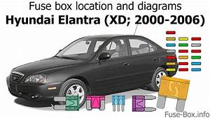 Fuse Box Location And Diagrams  Hyundai Elantra  Xd  2000