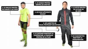 comment choisir ses vetements de cycliste With vêtement de vélo pour femme