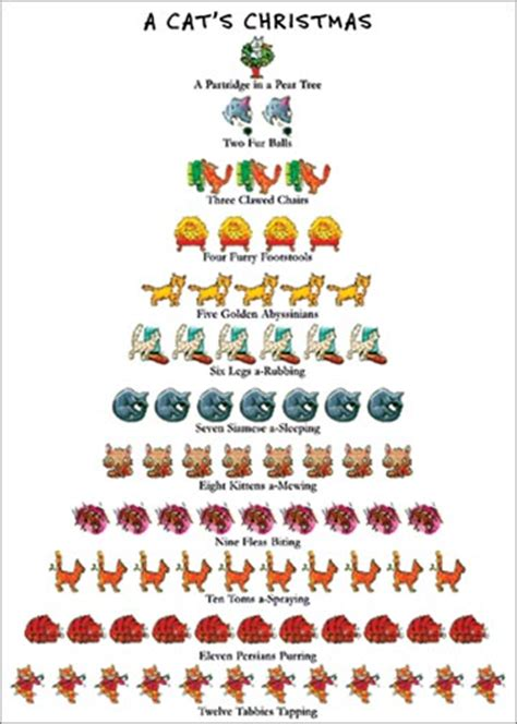 cats  days  christmas card  allport editions