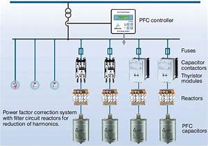 3ph Copper Epcos Make Harmonic Filter  For Industrial  Rs