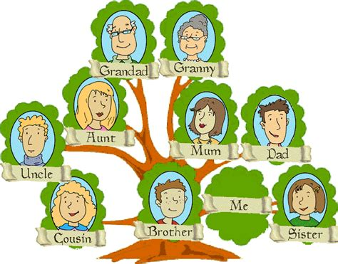 english exercises  family