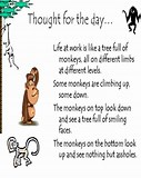 Image result for Thoughts for The Day Funny