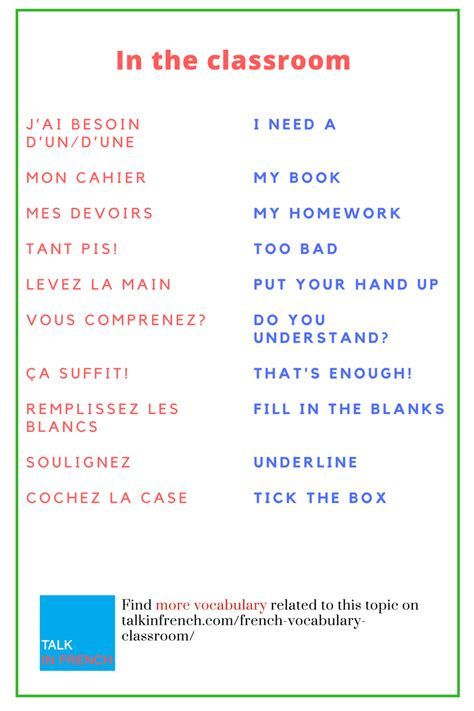 111 Essential French Phrases For The Classroom   Basic ...