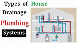 Plumbing System In A House