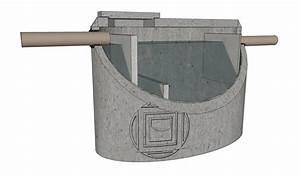 Fosse Septique Beton Ancienne : fosses septiques saniclair remacle ~ Premium-room.com Idées de Décoration