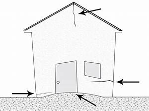 Foundation Or Slab Heaving Repair Company In Mississauga