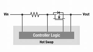 Efuse And Hot Swap Controllers