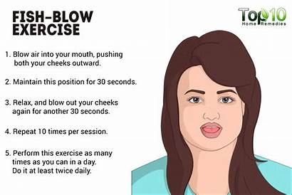 Exercise Exercises Fish Blow Fat Facial Cheeks