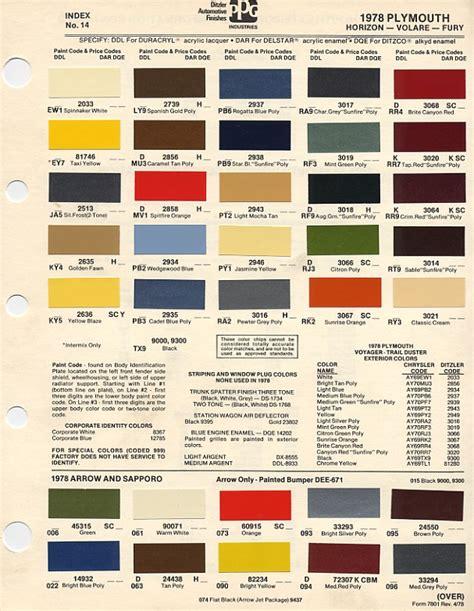 28 sigma paint color chart pdf sportprojections