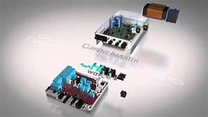 Solaredge U0026 39 S Hd-wave Inverter Technology