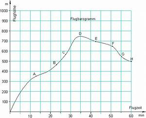 Flugzeit Berechnen Zeitverschiebung : einf hrung in die differentialrechnung mathe brinkmann ~ Themetempest.com Abrechnung