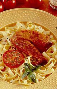 cuisiner des cuisses de pintade cuisses de pintade aux tomates confites et basilic