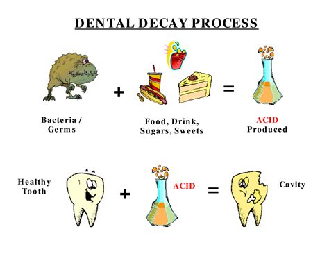 When you drink through a straw, the liquid touches less teeth. Common causes of dental cavities