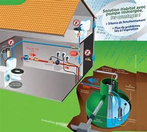 Installation Recuperateur Eau De Pluie : techniciens des eaux r cup ration d eau de pluie ~ Dode.kayakingforconservation.com Idées de Décoration