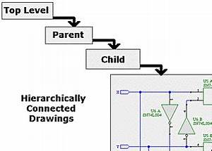info schematic systems With is a powerful and affordable schematic capture and pcb design software