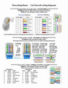 Wiring Diagram For Cat5 Cable  Wiring  Free Engine Image For User Manual Download