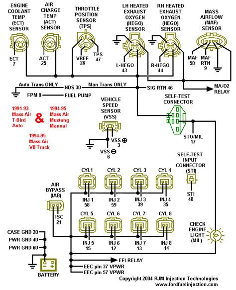 94 95 mustang efi harness wiring diagram