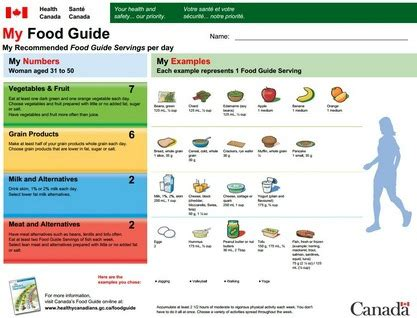 canada food guide   healthy dose  reality blog completehealthandfitness