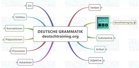 Deutsch Lernen Online  Grammatik, Wortschatz, Kurse