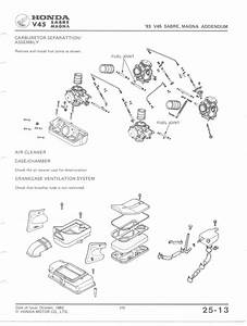 1982 Honda Magna 750 Wiring Diagram