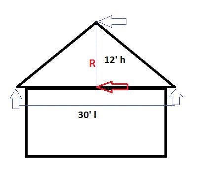 hip roof calculator shingles minimalist how to measure and estimate a roof like a pro diy guide