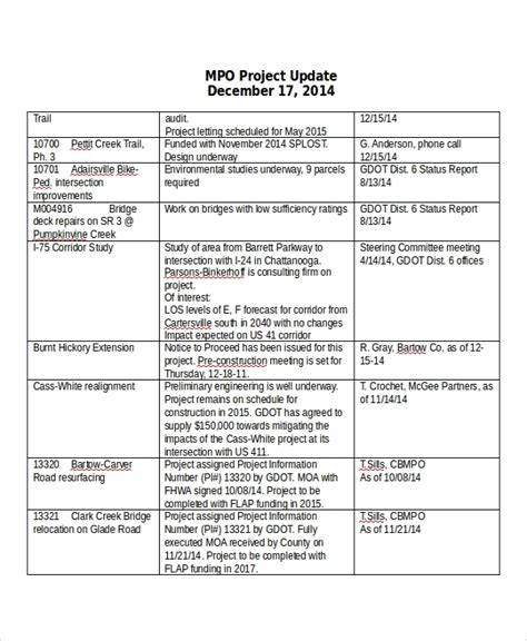 project update template   word  documents