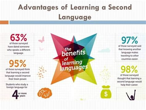 Languagelearning  Inspiration  Pinterest  Language. Employee Benefits Liability Coverage. Exchange Charter Business Net. How To Get Business Loan Dentist Riverview Fl. Loss Of Value Claim Car Accident. The Royal School Of Music Last Minute Moving. University Of Illinois Mechanical Engineering. Institution Of Higher Learning. Golden Retriever Seizures M S Human Services
