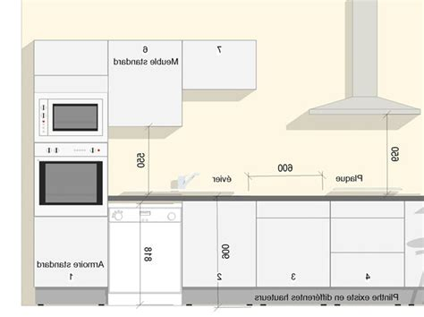 dimension meuble cuisine ikea dimensions meubles cuisine cuisine ikea voxtorp solutions