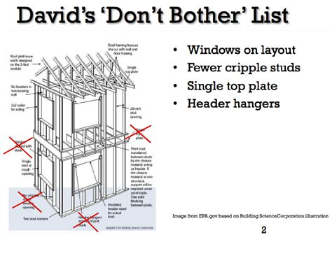 architectural layouts advanced framing do 39 s and don 39 t bothers protradecraft