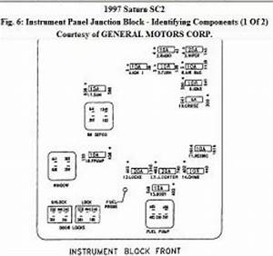 Saturn Sl2 Fuse Box Diagram