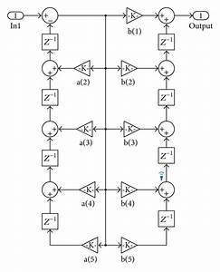 Filter Block Diagram  U2013 The Wiring Diagram  U2013 Readingrat Net