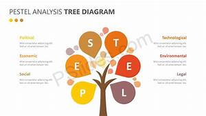57 Info Flow Chart Meaning Pdf Doc Ppt Download Xls