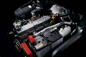 K15 K21 K25 Gasoline Engine Service Repair Manual
