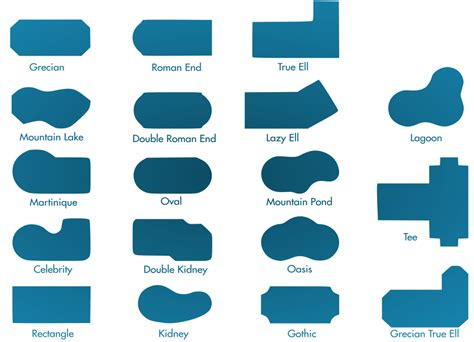 shapes of pools home design