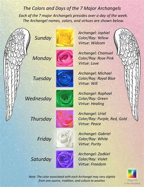 names of angels - 474×613