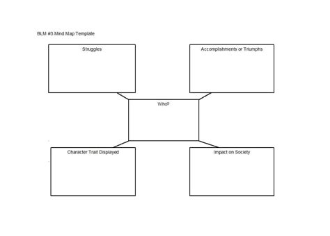 mind map templates examples word powerpoint