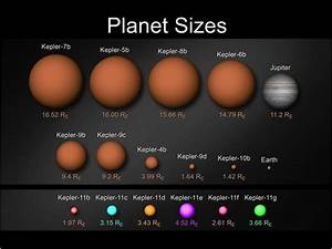 NASA - Kepler Data Release and Kepler-11 Multimedia