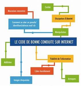 Passer Le Code Sur Internet : axa pr vention ~ Medecine-chirurgie-esthetiques.com Avis de Voitures