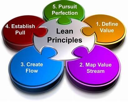 Lean Principles 5s Management Office Methodology Services