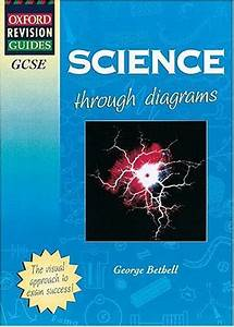 Gcse Science By George Bethell