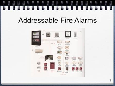 semi addressable fire alarm system wiring diagram wiring