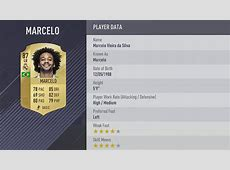 FIFA 18 player ratings EA Sports unveil players ranked 40