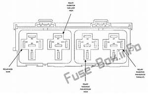 Fuse Box Diagram  U0026gt  Chrysler Sebring  Js  2007 U20132010