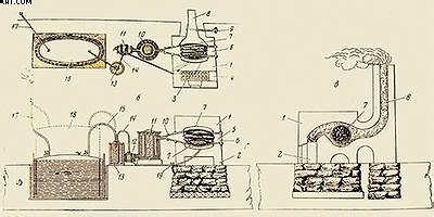 Термолампа конструкции п. г. соболевского 1811 г. . форум о строительстве и загородной жизни – forumhouse