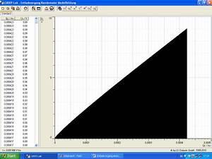 Energie Kondensator Berechnen : entladevorgang kondensator mit modellbildung ~ Themetempest.com Abrechnung
